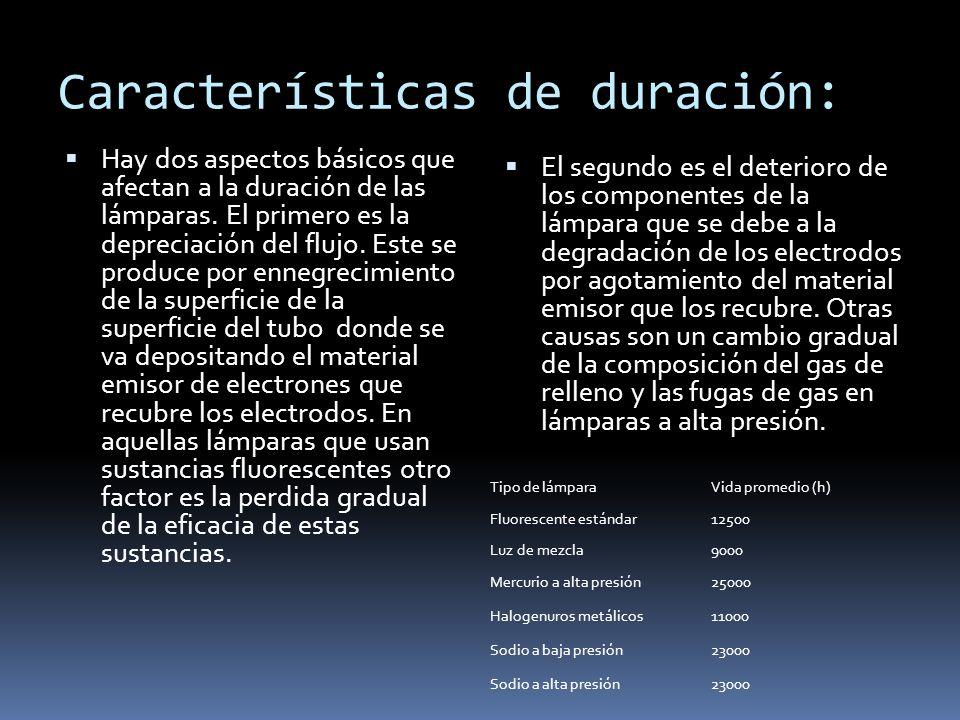 Características de duración: Hay dos aspectos básicos que afectan a la duración de las lámparas. El primero es la depreciación del flujo. Este se prod