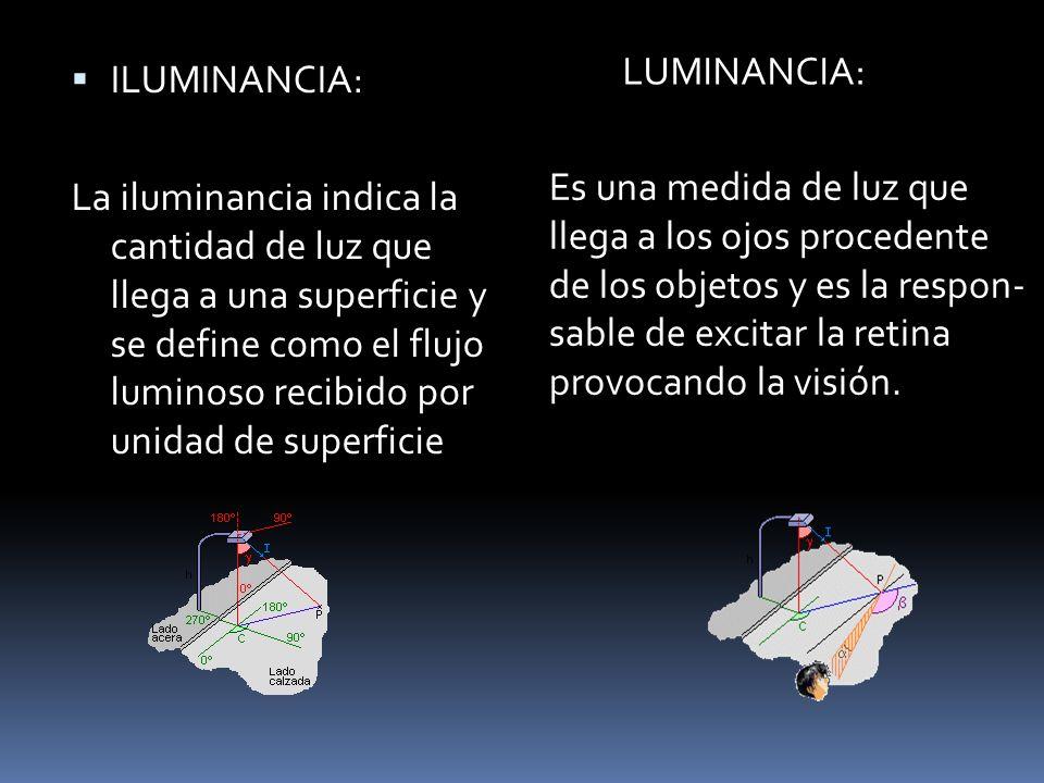 ILUMINANCIA: La iluminancia indica la cantidad de luz que llega a una superficie y se define como el flujo luminoso recibido por unidad de superficie