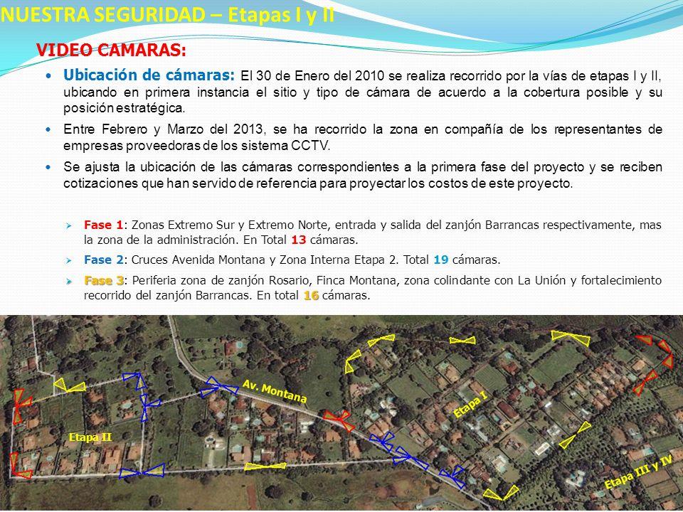 VIDEO CAMARAS: Ubicación de cámaras: El 30 de Enero del 2010 se realiza recorrido por la vías de etapas I y II, ubicando en primera instancia el sitio y tipo de cámara de acuerdo a la cobertura posible y su posición estratégica.