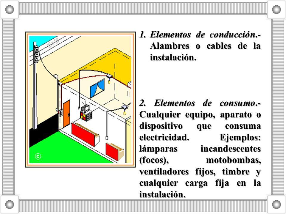 1.Elementos de conducción.- Alambres o cables de la instalación.