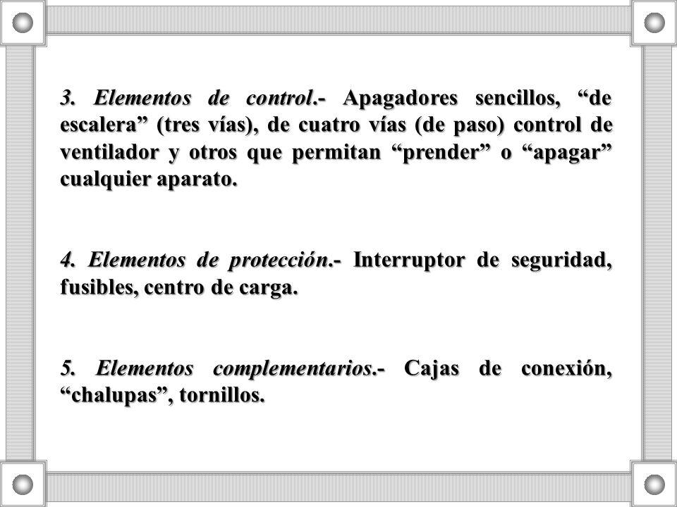 3. Elementos de control.- Apagadores sencillos, de escalera (tres vías), de cuatro vías (de paso) control de ventilador y otros que permitan prender o