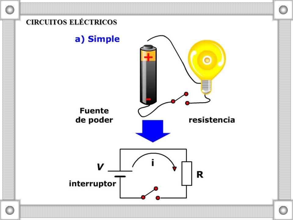 Ley de Joule Potencia corriente voltaje Energía Tiempo Potencia ¿Qué es la POTENCIA?