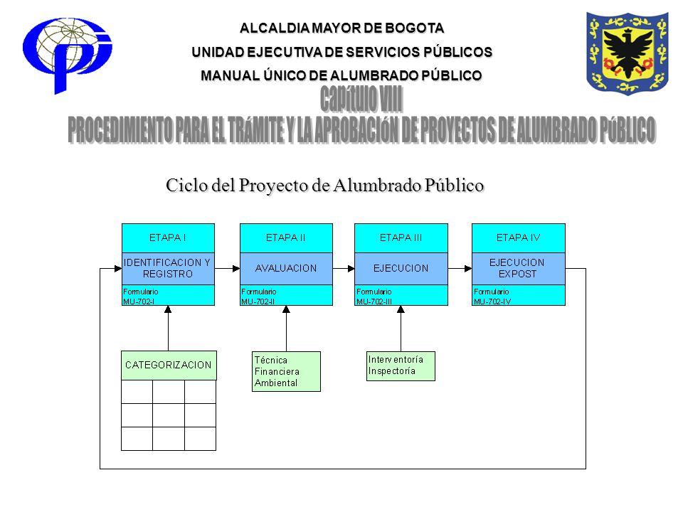 ALCALDIA MAYOR DE BOGOTA UNIDAD EJECUTIVA DE SERVICIOS PÚBLICOS MANUAL ÚNICO DE ALUMBRADO PÚBLICO Ciclo del Proyecto de Alumbrado Público