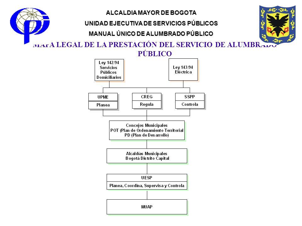 MAPA LEGAL DE LA PRESTACIÓN DEL SERVICIO DE ALUMBRADO PÚBLICO ALCALDIA MAYOR DE BOGOTA UNIDAD EJECUTIVA DE SERVICIOS PÚBLICOS MANUAL ÚNICO DE ALUMBRAD