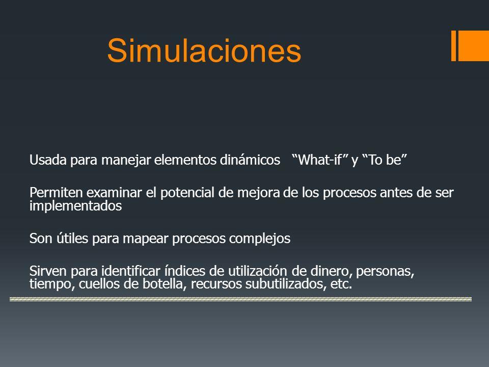 Simulaciones Usada para manejar elementos dinámicos What-if y To be Permiten examinar el potencial de mejora de los procesos antes de ser implementado