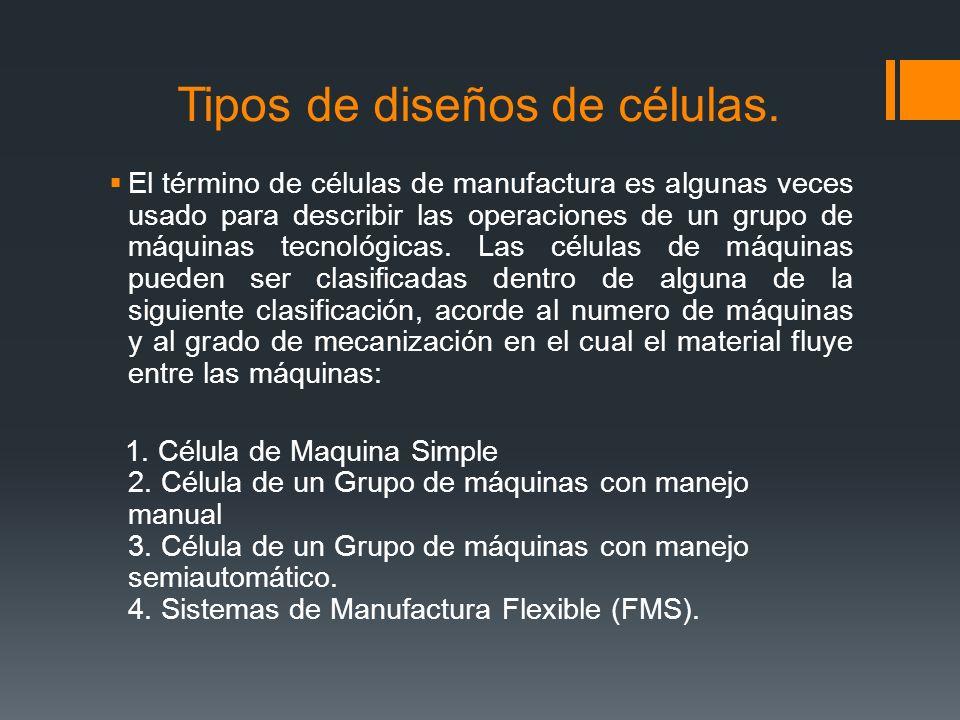 Tipos de diseños de células. El término de células de manufactura es algunas veces usado para describir las operaciones de un grupo de máquinas tecnol