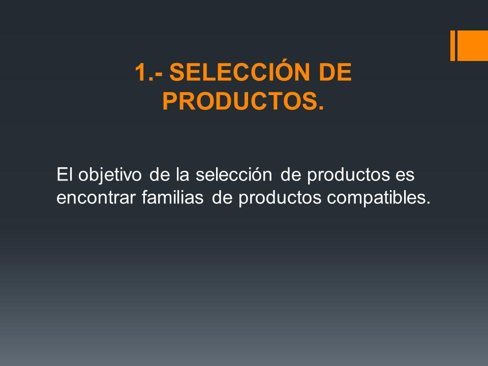 1.- SELECCIÓN DE PRODUCTOS. El objetivo de la selección de productos es encontrar familias de productos compatibles.