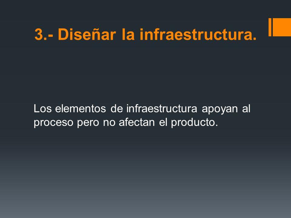 3.- Diseñar la infraestructura. Los elementos de infraestructura apoyan al proceso pero no afectan el producto.