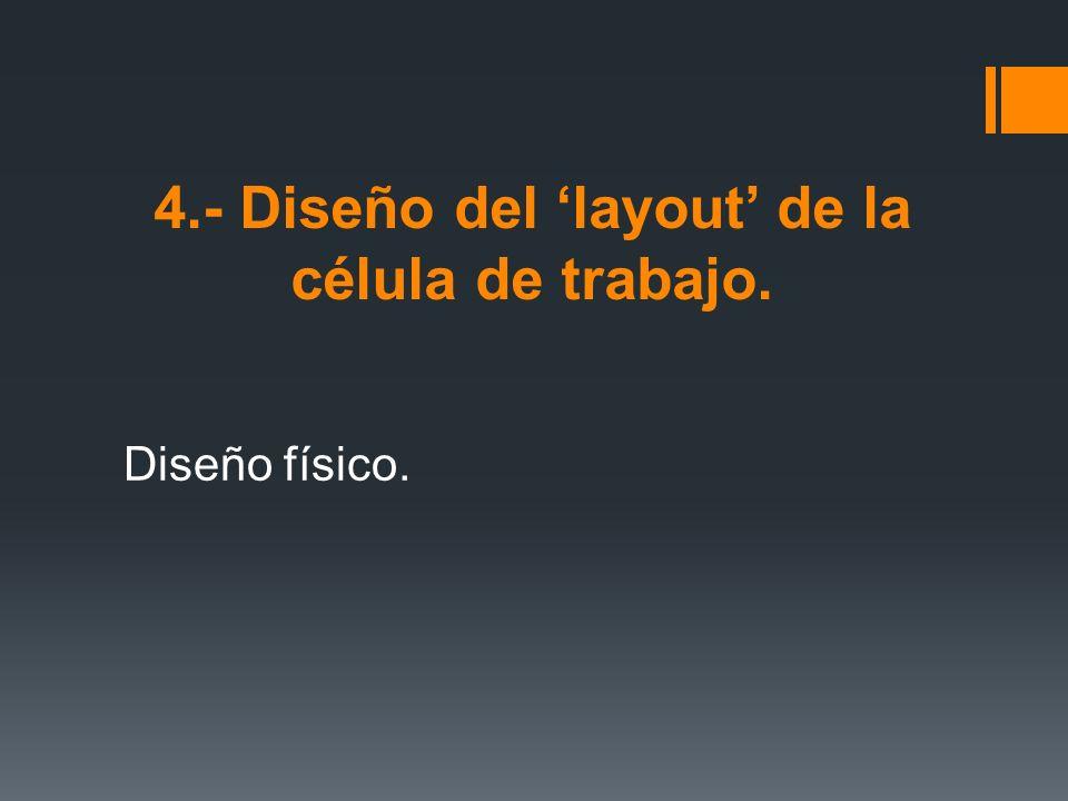 4.- Diseño del layout de la célula de trabajo. Diseño físico.