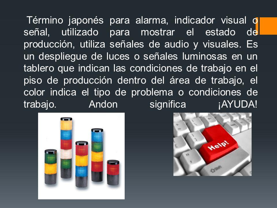 Término japonés para alarma, indicador visual o señal, utilizado para mostrar el estado de producción, utiliza señales de audio y visuales. Es un desp