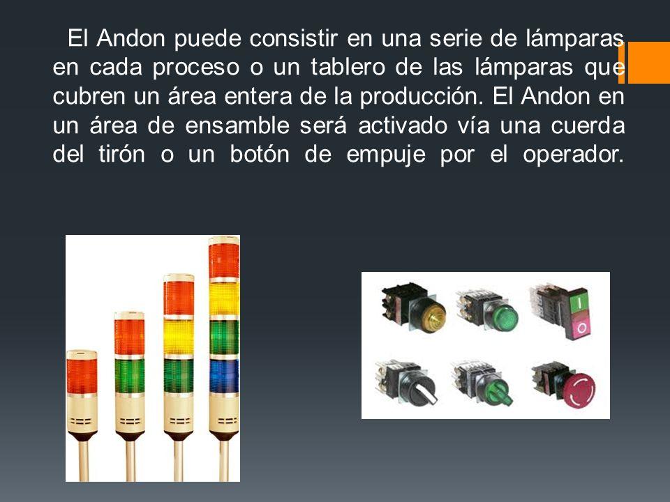 El Andon puede consistir en una serie de lámparas en cada proceso o un tablero de las lámparas que cubren un área entera de la producción. El Andon en