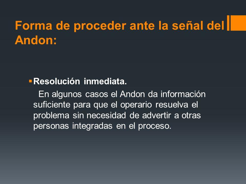 Forma de proceder ante la señal del Andon: Resolución inmediata. En algunos casos el Andon da información suficiente para que el operario resuelva el