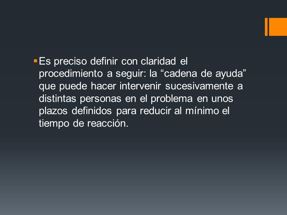 Es preciso definir con claridad el procedimiento a seguir: la cadena de ayuda que puede hacer intervenir sucesivamente a distintas personas en el prob