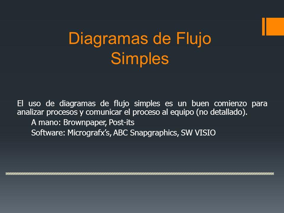 Diagramas de Flujo Simples El uso de diagramas de flujo simples es un buen comienzo para analizar procesos y comunicar el proceso al equipo (no detall