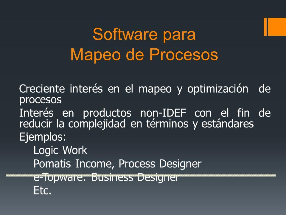 Software para Mapeo de Procesos Creciente interés en el mapeo y optimización de procesos Interés en productos non-IDEF con el fin de reducir la comple