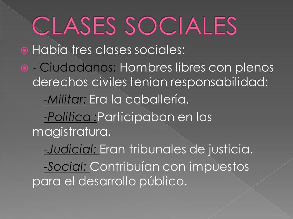 Había tres clases sociales: - Ciudadanos: Hombres libres con plenos derechos civiles tenían responsabilidad: -Militar: Era la caballería. -Política :P