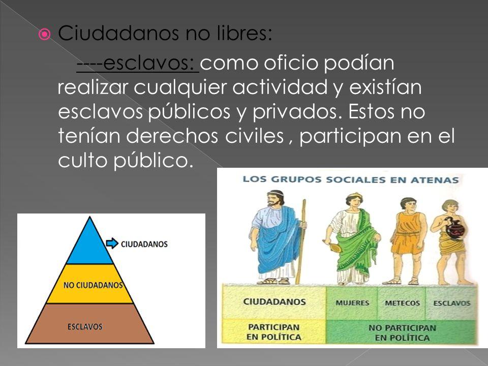 Ciudadanos no libres: ----esclavos: como oficio podían realizar cualquier actividad y existían esclavos públicos y privados. Estos no tenían derechos