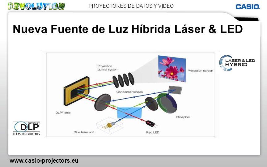 PROYECTORES DE DATOS Y VIDEO www.casio-projectors.eu Nueva Fuente de Luz Híbrida Láser & LED