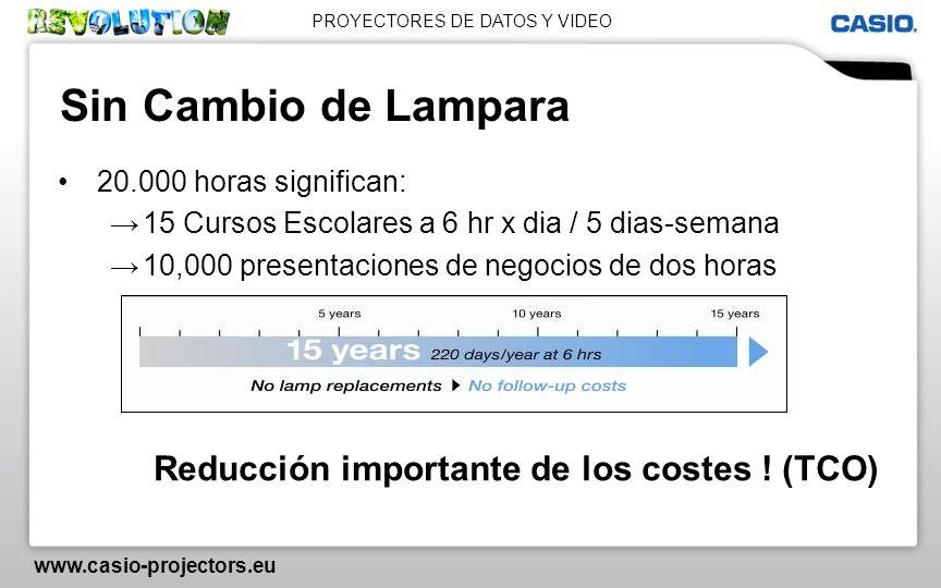 PROYECTORES DE DATOS Y VIDEO www.casio-projectors.eu Sin Cambio de Lampara 20.000 horas significan: 15 Cursos Escolares a 6 hr x dia / 5 dias-semana 1