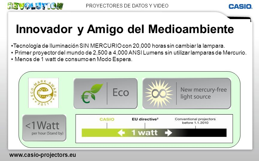 PROYECTORES DE DATOS Y VIDEO www.casio-projectors.eu Nivel 1 Nivel 2 Nivel 3 Nivel 4 Nivel 5 8 Consumo Ambiente 150W 130W 115W 100W 90W Control Dinamico del Consumo Claro Penumbra Eco Level Nivel Sensor Bajo Nivel de Consumo Lámpara MERCURIO 270 WATT: 10.000 HORAS DE PROYECCION = 459 Lámpara LASER-LED 150 WATT: 10.000 HORAS DE PROYECCION = 255 204 DE AHORRO ENERGETICO EN 10.000 HORAS DE PROYECCION: