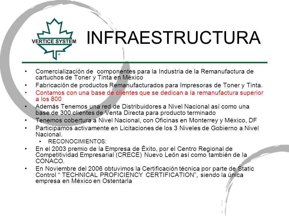 INFRAESTRUCTURA Comercialización de componentes para la Industria de la Remanufactura de cartuchos de Toner y Tinta en México Fabricación de productos