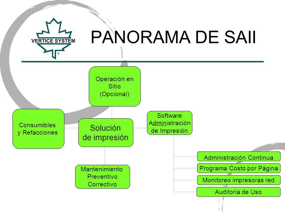 PANORAMA DE SAII Solución de impresión Software Administración de Impresión Consumibles y Refacciones Mantenimiento Preventivo Correctivo Administraci