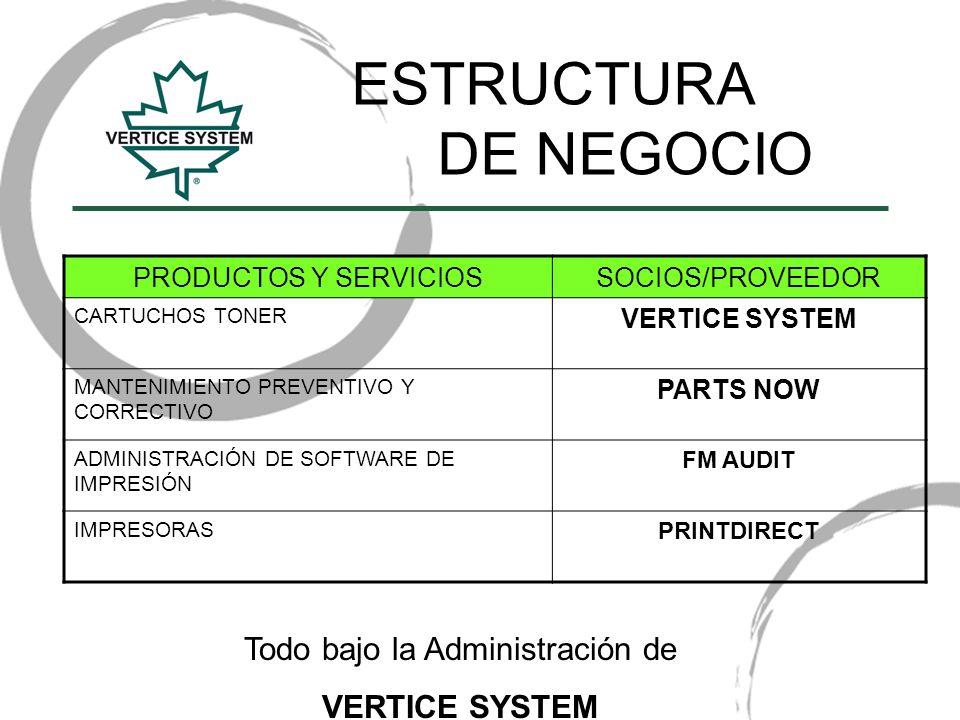 PRODUCTOS Y SERVICIOSSOCIOS/PROVEEDOR CARTUCHOS TONER VERTICE SYSTEM MANTENIMIENTO PREVENTIVO Y CORRECTIVO PARTS NOW ADMINISTRACIÓN DE SOFTWARE DE IMP