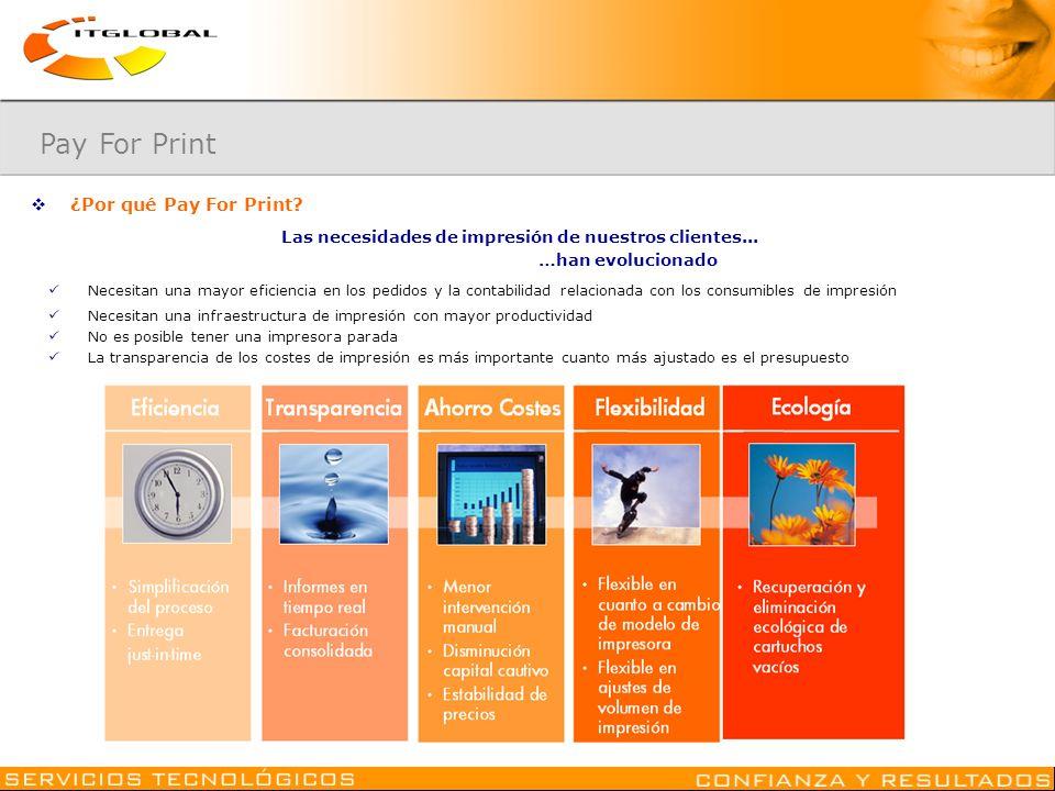 ¿Por qué Pay For Print? Las necesidades de impresión de nuestros clientes... …han evolucionado Necesitan una mayor eficiencia en los pedidos y la cont