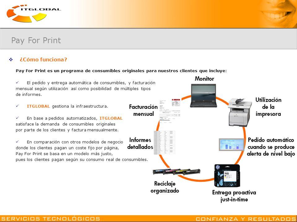 ¿Cómo funciona? Pay For Print es un programa de consumibles originales para nuestros clientes que incluye: El pedido y entrega automática de consumibl