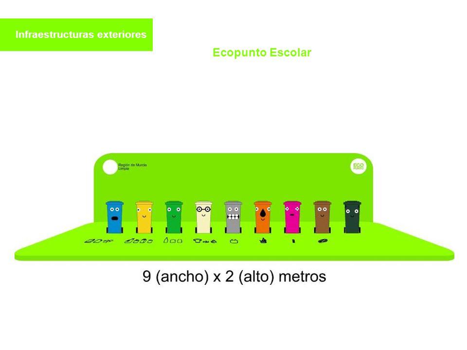 Infraestructuras exteriores Ecopunto Escolar
