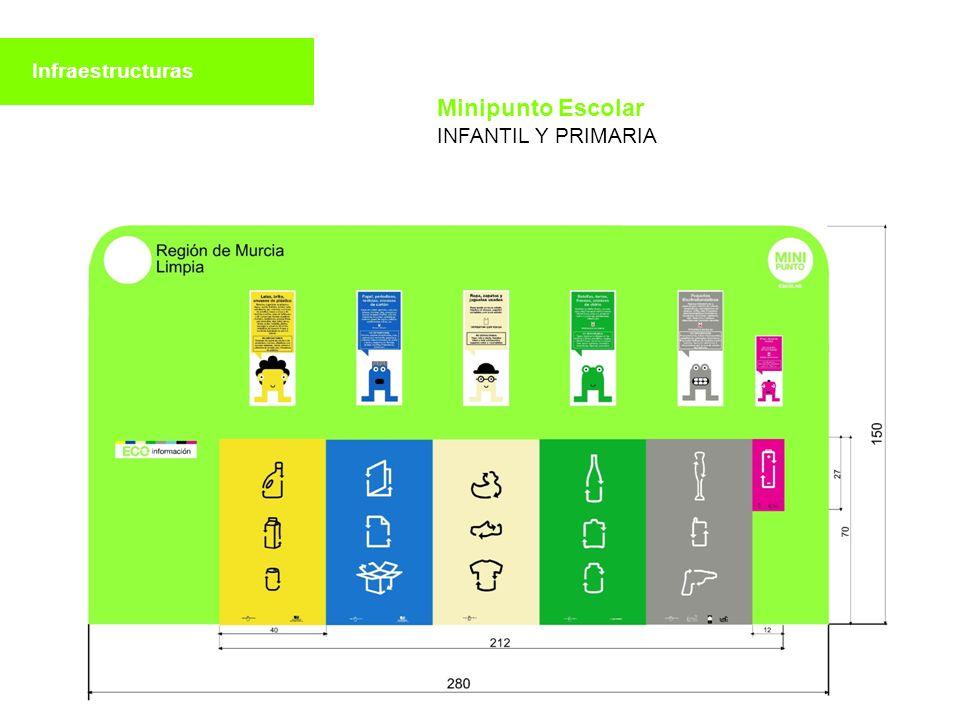 Infraestructuras Minipunto Escolar INFANTIL Y PRIMARIA