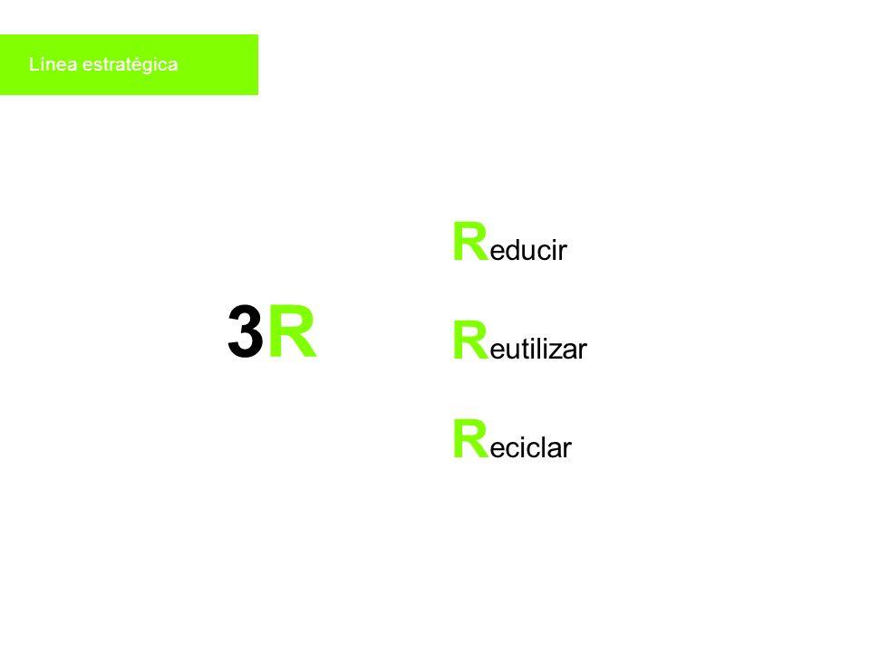 3R3R R educir R eutilizar R eciclar Línea estratégica