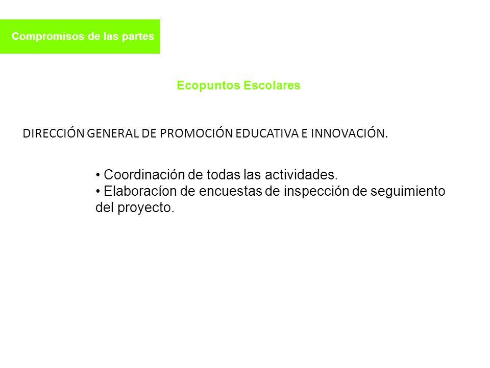 Compromisos de las partes DIRECCIÓN GENERAL DE PROMOCIÓN EDUCATIVA E INNOVACIÓN. Ecopuntos Escolares Coordinación de todas las actividades. Elaboracío