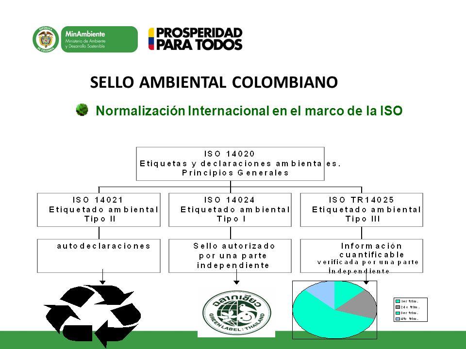 SELLO AMBIENTAL COLOMBIANO Normalización Internacional en el marco de la ISO