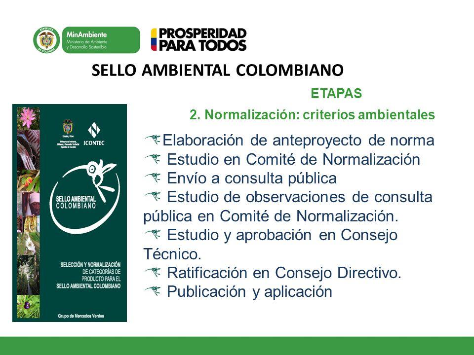 SELLO AMBIENTAL COLOMBIANO ETAPAS 1 2. Normalización: criterios ambientales Elaboración de anteproyecto de norma Estudio en Comité de Normalización En