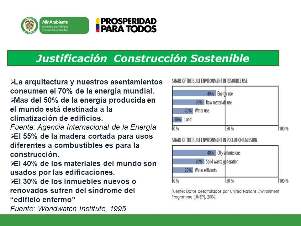 Justificación Construcción Sostenible La arquitectura y nuestros asentamientos consumen el 70% de la energía mundial. Mas del 50% de la energía produc