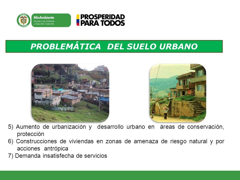 PROBLEMÁTICA DEL SUELO URBANO 5) Aumento de urbanización y desarrollo urbano en áreas de conservación, protección 6) Construcciones de viviendas en zo