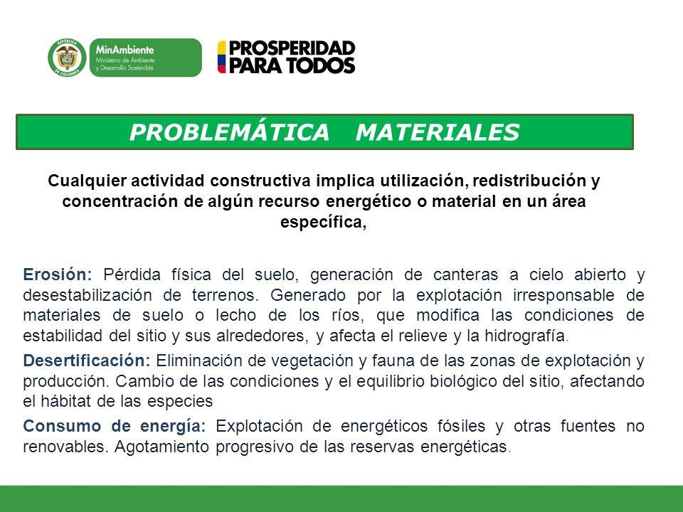 PROBLEMÁTICA MATERIALES Cualquier actividad constructiva implica utilización, redistribución y concentración de algún recurso energético o material en