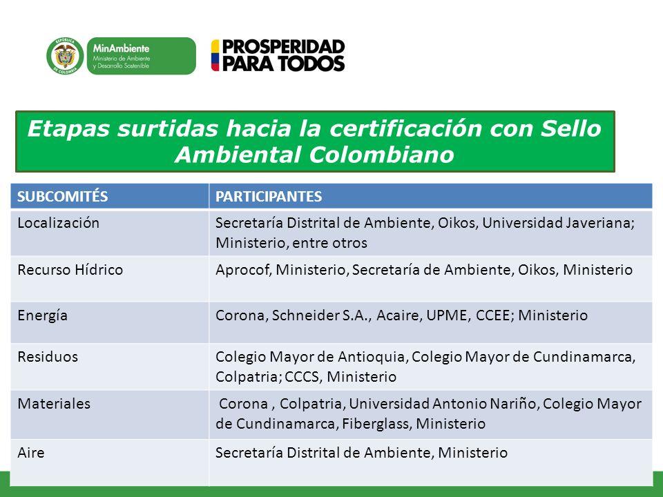Etapas surtidas hacia la certificación con Sello Ambiental Colombiano SUBCOMITÉSPARTICIPANTES LocalizaciónSecretaría Distrital de Ambiente, Oikos, Uni