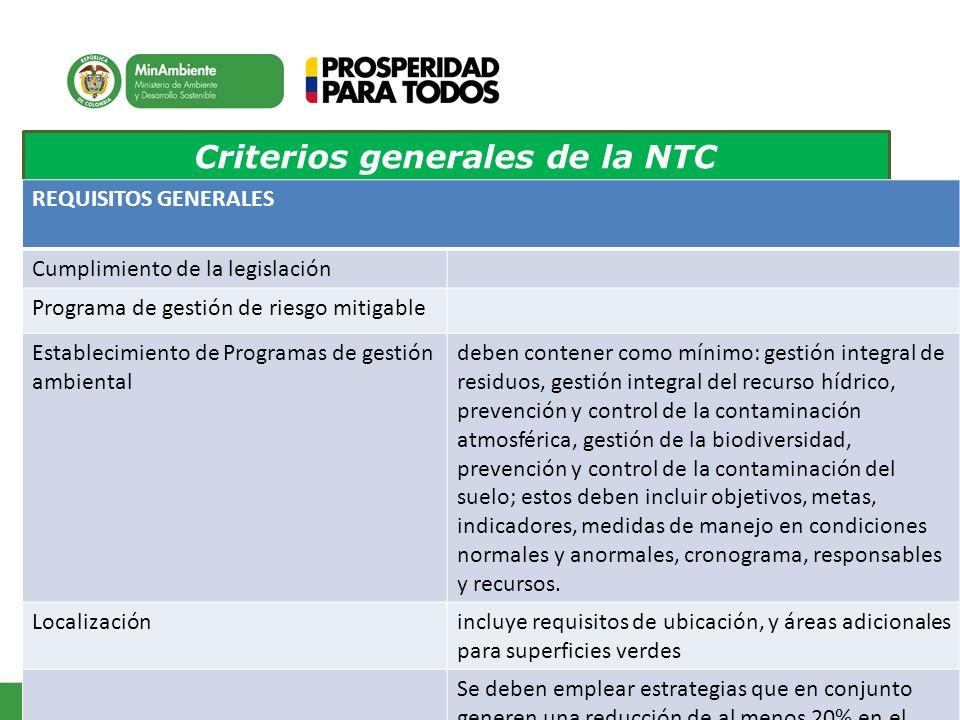Criterios generales de la NTC REQUISITOS GENERALES Cumplimiento de la legislación Programa de gestión de riesgo mitigable Establecimiento de Programas