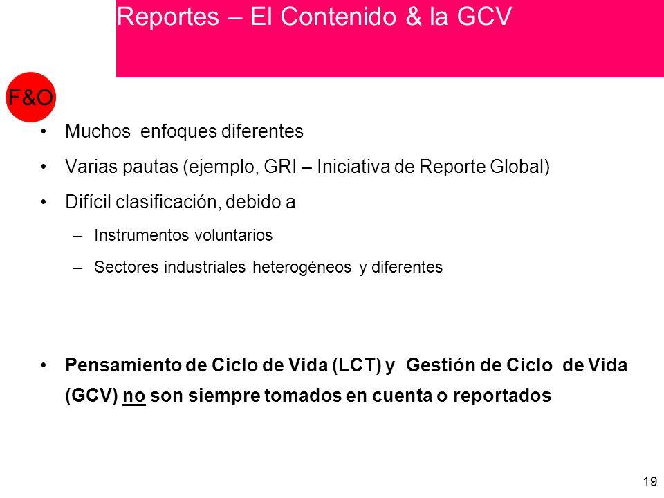 19 Muchos enfoques diferentes Varias pautas (ejemplo, GRI – Iniciativa de Reporte Global) Difícil clasificación, debido a –Instrumentos voluntarios –Sectores industriales heterogéneos y diferentes Pensamiento de Ciclo de Vida (LCT) y Gestión de Ciclo de Vida (GCV) no son siempre tomados en cuenta o reportados F&O Reportes – El Contenido & la GCV