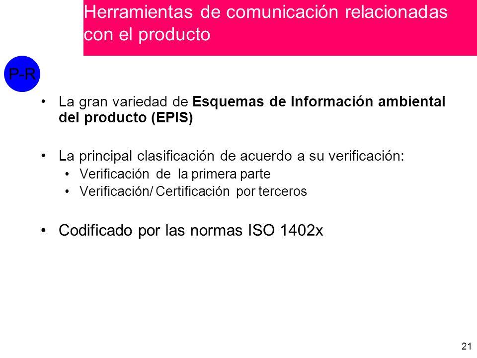 21 La gran variedad de Esquemas de Información ambiental del producto (EPIS) La principal clasificación de acuerdo a su verificación: Verificación de la primera parte Verificación/ Certificación por terceros Codificado por las normas ISO 1402x P-R Herramientas de comunicación relacionadas con el producto