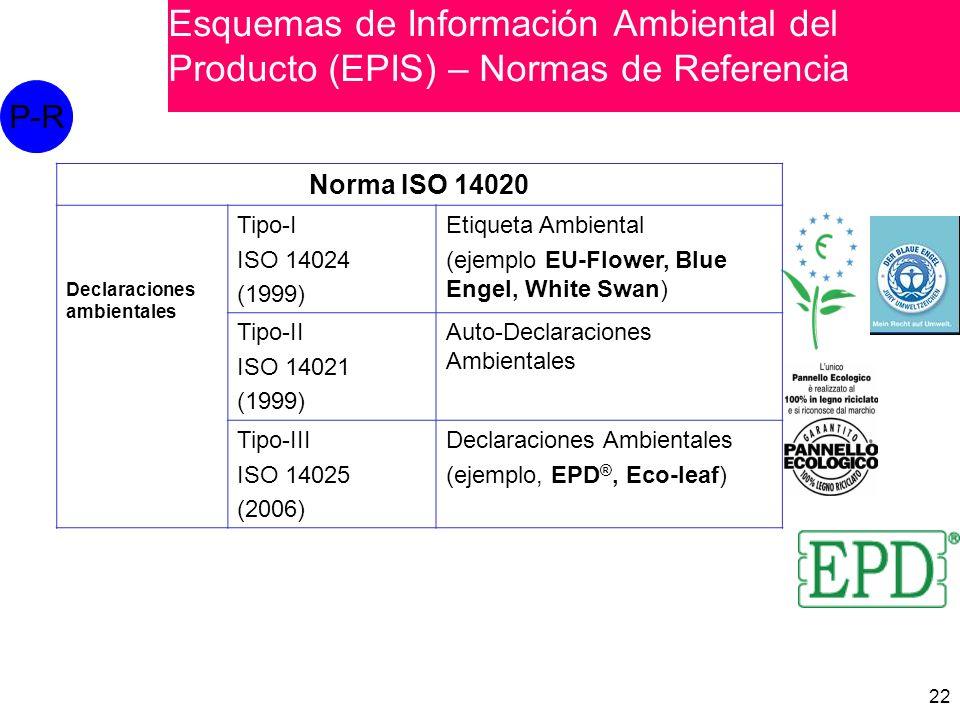 22 Norma ISO 14020 Declaraciones ambientales Tipo-I ISO 14024 (1999) Etiqueta Ambiental (ejemplo EU-Flower, Blue Engel, White Swan) Tipo-II ISO 14021 (1999) Auto-Declaraciones Ambientales Tipo-III ISO 14025 (2006) Declaraciones Ambientales (ejemplo, EPD ®, Eco-leaf) P-R Esquemas de Información Ambiental del Producto (EPIS) – Normas de Referencia