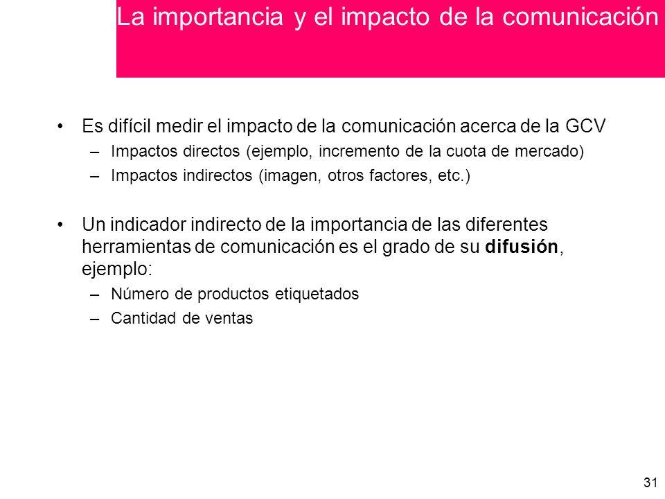 31 Es difícil medir el impacto de la comunicación acerca de la GCV –Impactos directos (ejemplo, incremento de la cuota de mercado) –Impactos indirectos (imagen, otros factores, etc.) Un indicador indirecto de la importancia de las diferentes herramientas de comunicación es el grado de su difusión, ejemplo: –Número de productos etiquetados –Cantidad de ventas La importancia y el impacto de la comunicación