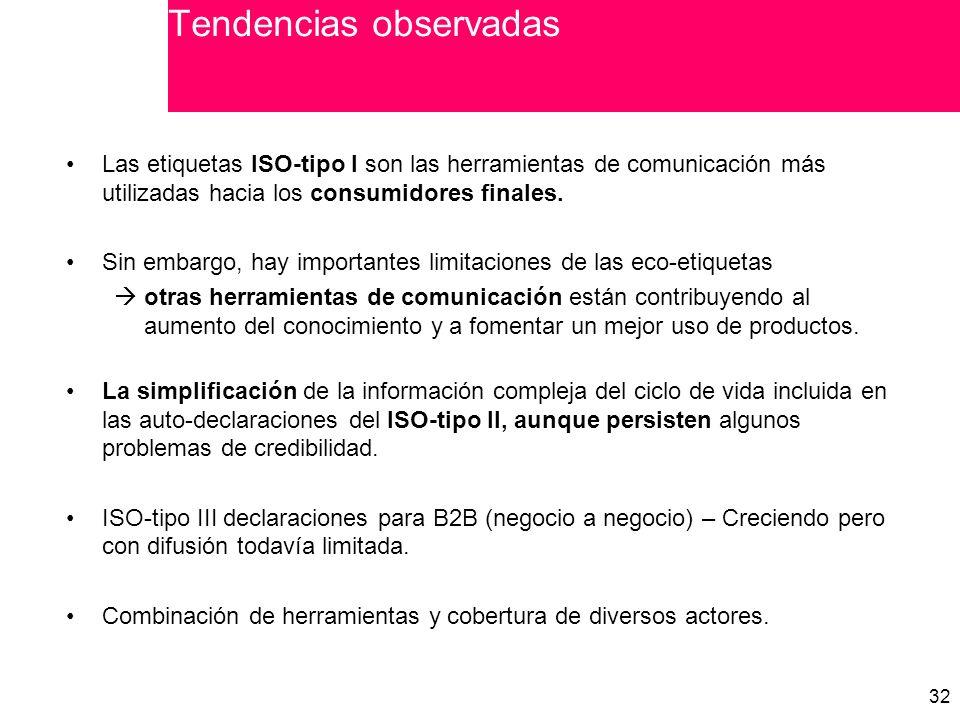 32 Las etiquetas ISO-tipo I son las herramientas de comunicación más utilizadas hacia los consumidores finales.