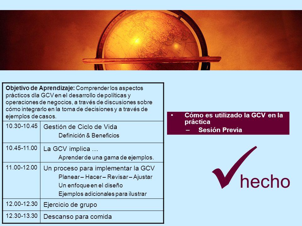 5 5 Informando los Resultados de GCV –Esta Sesión.