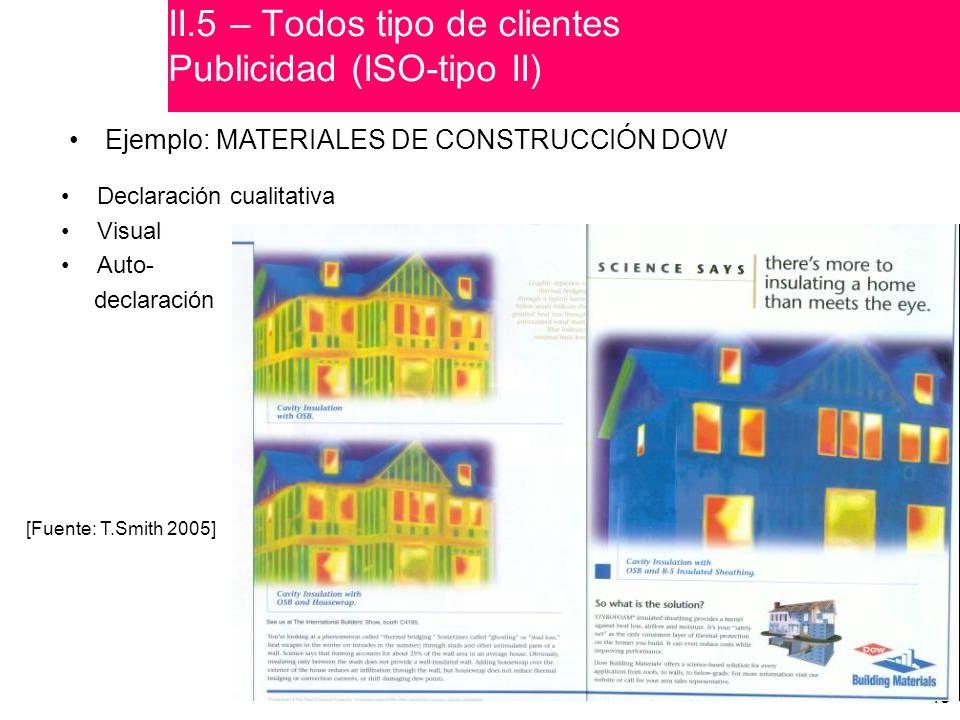 45 Declaración cualitativa Visual Auto- declaración II.5 - All clients –ddd Ejemplo: MATERIALES DE CONSTRUCCIÓN DOW [Fuente: T.Smith 2005] II.5 – Todos tipo de clientes Publicidad (ISO-tipo II)