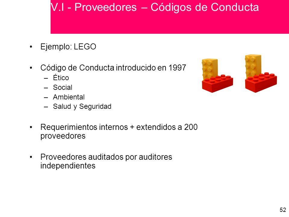 52 V.I - Proveedores – Códigos de Conducta Ejemplo: LEGO Código de Conducta introducido en 1997 –Ético –Social –Ambiental –Salud y Seguridad Requerimientos internos + extendidos a 200 proveedores Proveedores auditados por auditores independientes