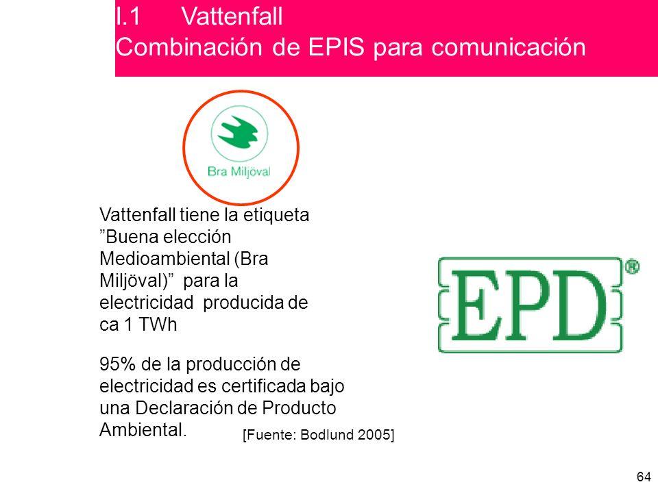 64 Vattenfall tiene la etiqueta Buena elección Medioambiental (Bra Miljöval) para la electricidad producida de ca 1 TWh 95% de la producción de electricidad es certificada bajo una Declaración de Producto Ambiental.