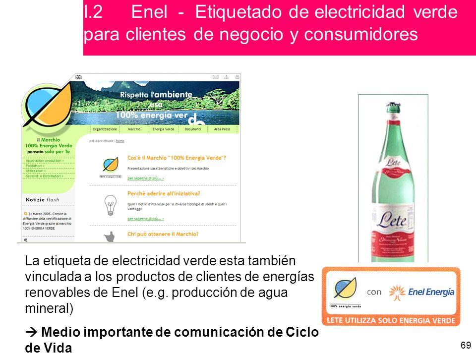 69 I.2Enel - Etiquetado de electricidad verde para clientes de negocio y consumidores La etiqueta de electricidad verde esta también vinculada a los productos de clientes de energías renovables de Enel (e.g.
